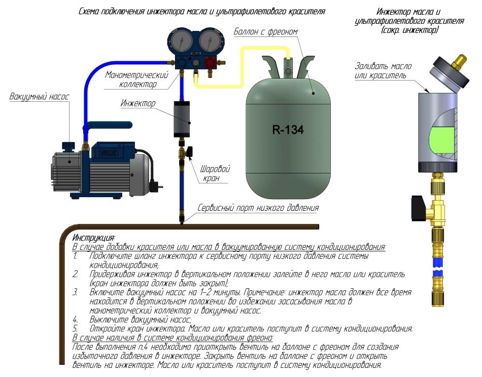 Инжектор масла и красителя СМ-111